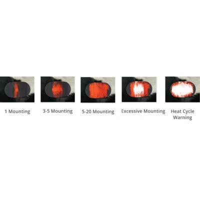 Bovine Heat Detection